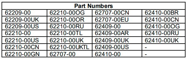 MSA Latchways affected serial numbers
